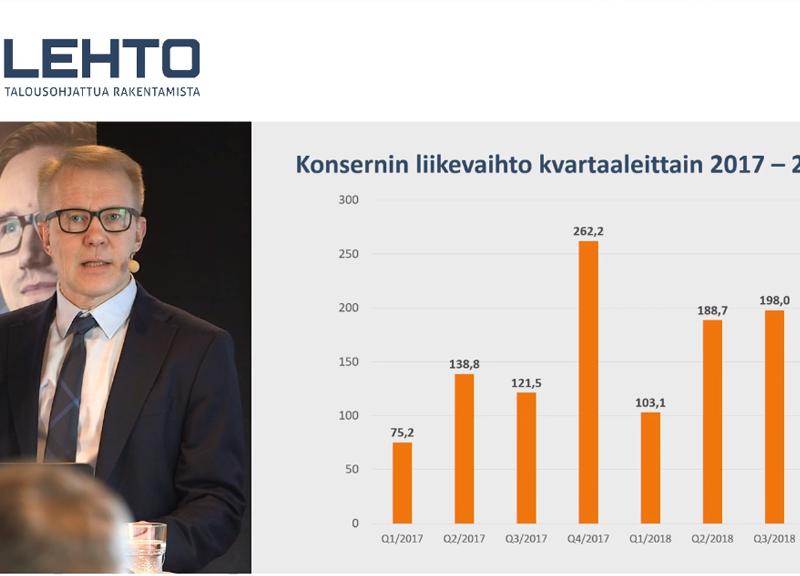 Lehto Tilinpäätös 2018
